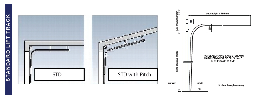 sectional_types_STD